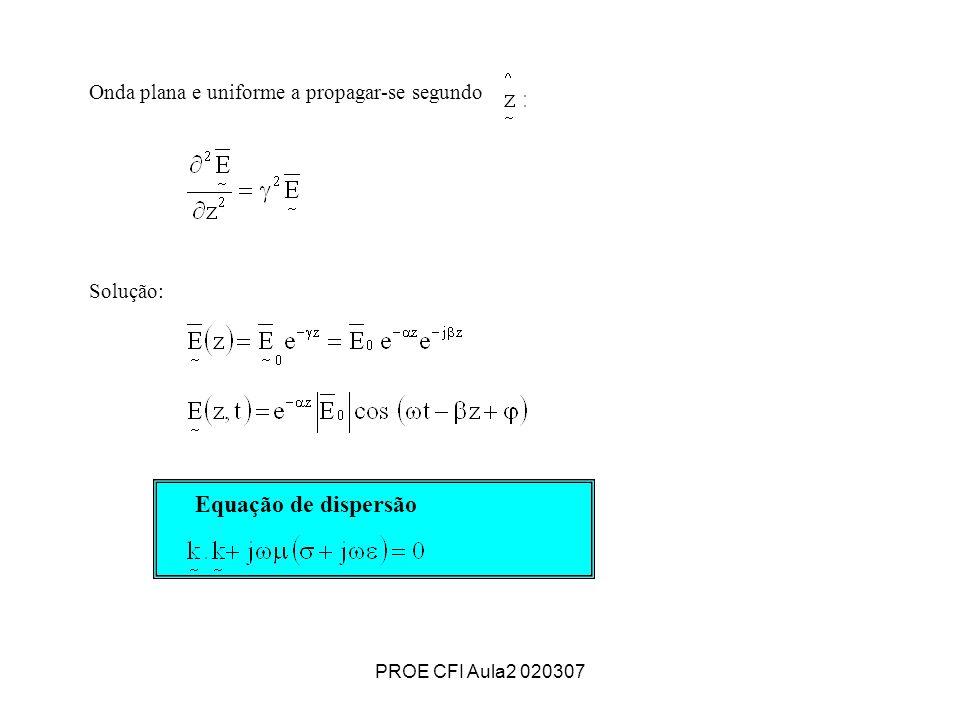 Equação de dispersão Onda plana e uniforme a propagar-se segundo