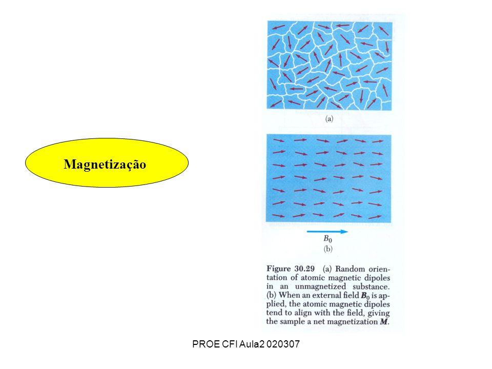 Magnetização PROE CFI Aula2 020307