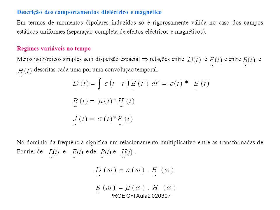 Descrição dos comportamentos dieléctrico e magnético