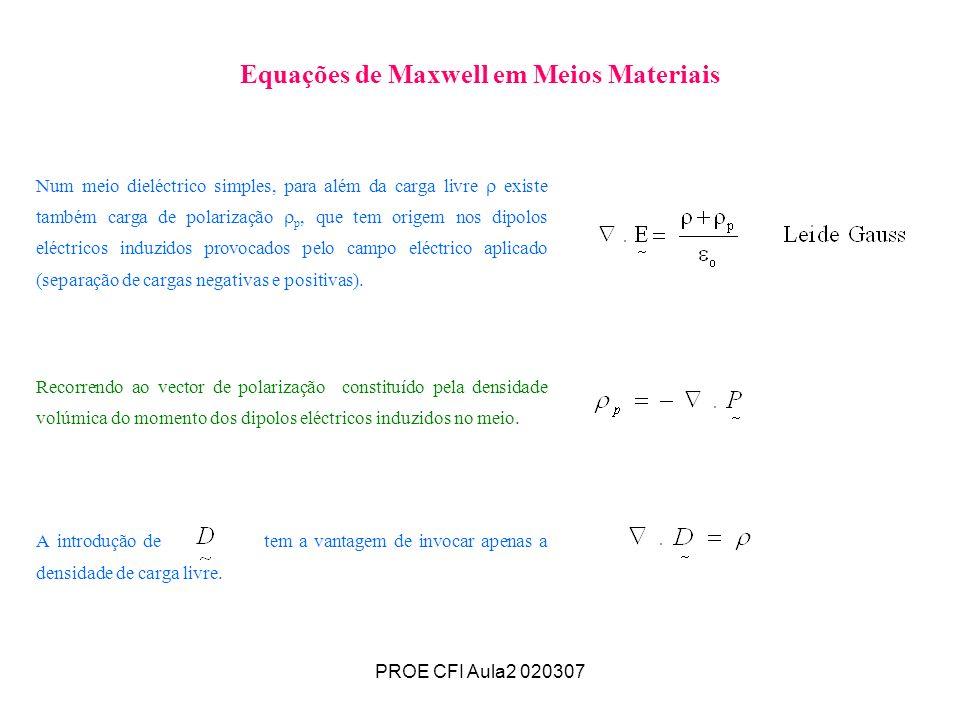 Equações de Maxwell em Meios Materiais