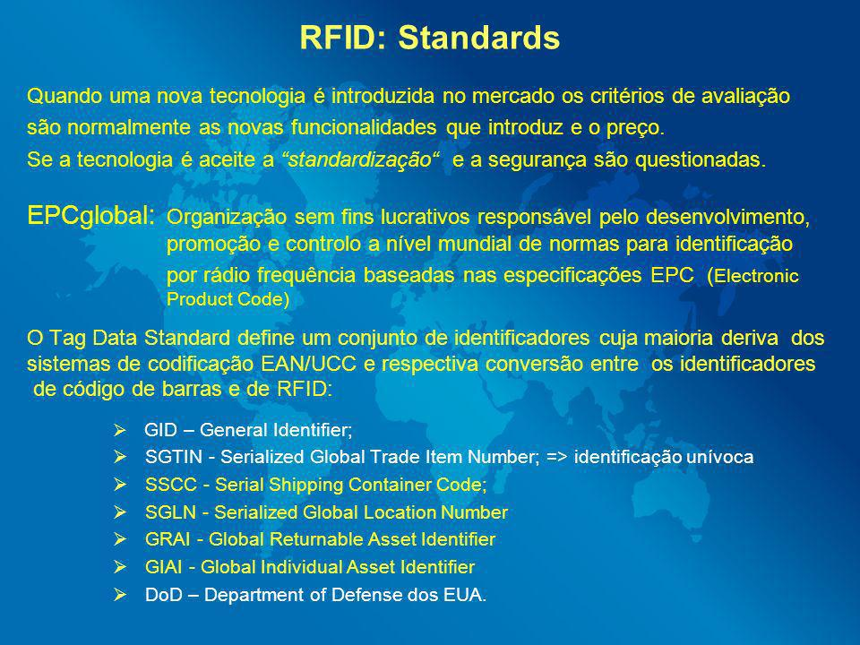 RFID: Standards Quando uma nova tecnologia é introduzida no mercado os critérios de avaliação.