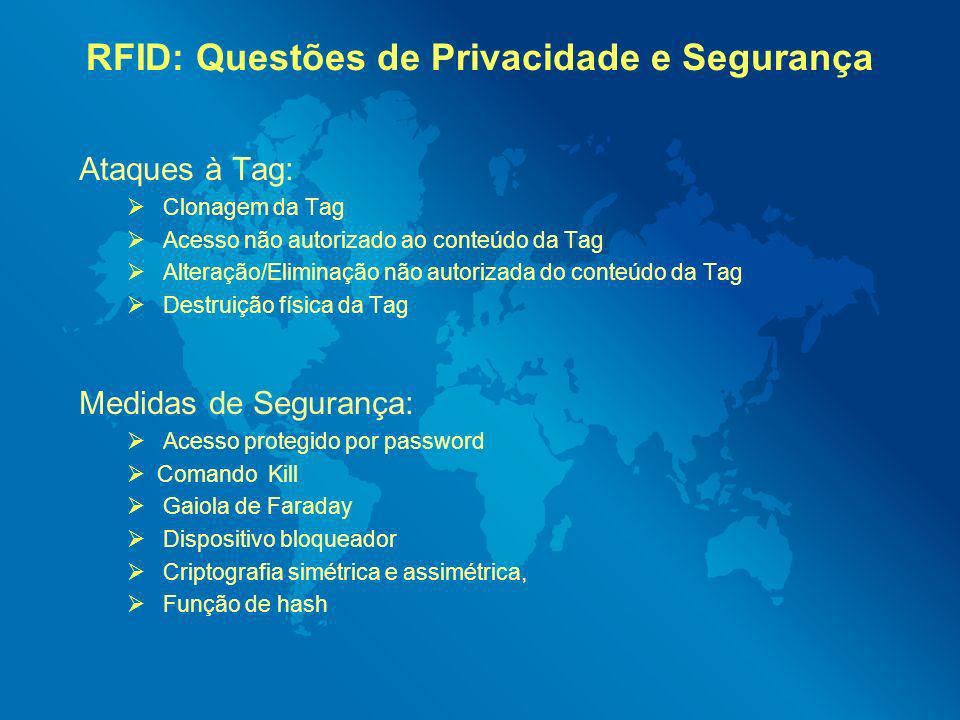 RFID: Questões de Privacidade e Segurança