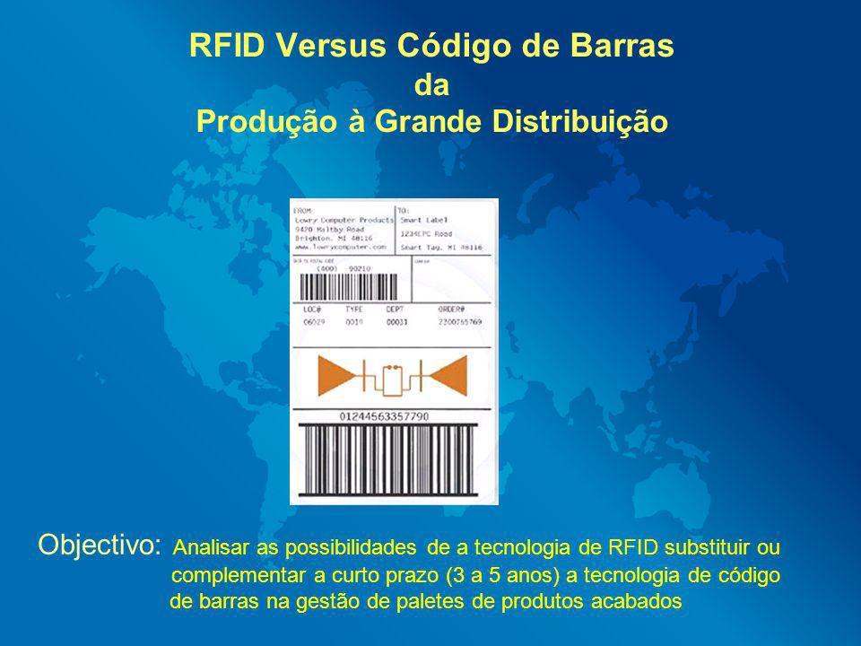 RFID Versus Código de Barras da Produção à Grande Distribuição