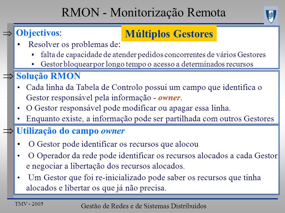 RMON - Monitorização Remota