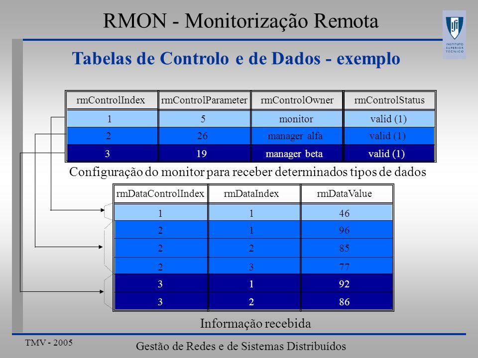 Tabelas de Controlo e de Dados - exemplo