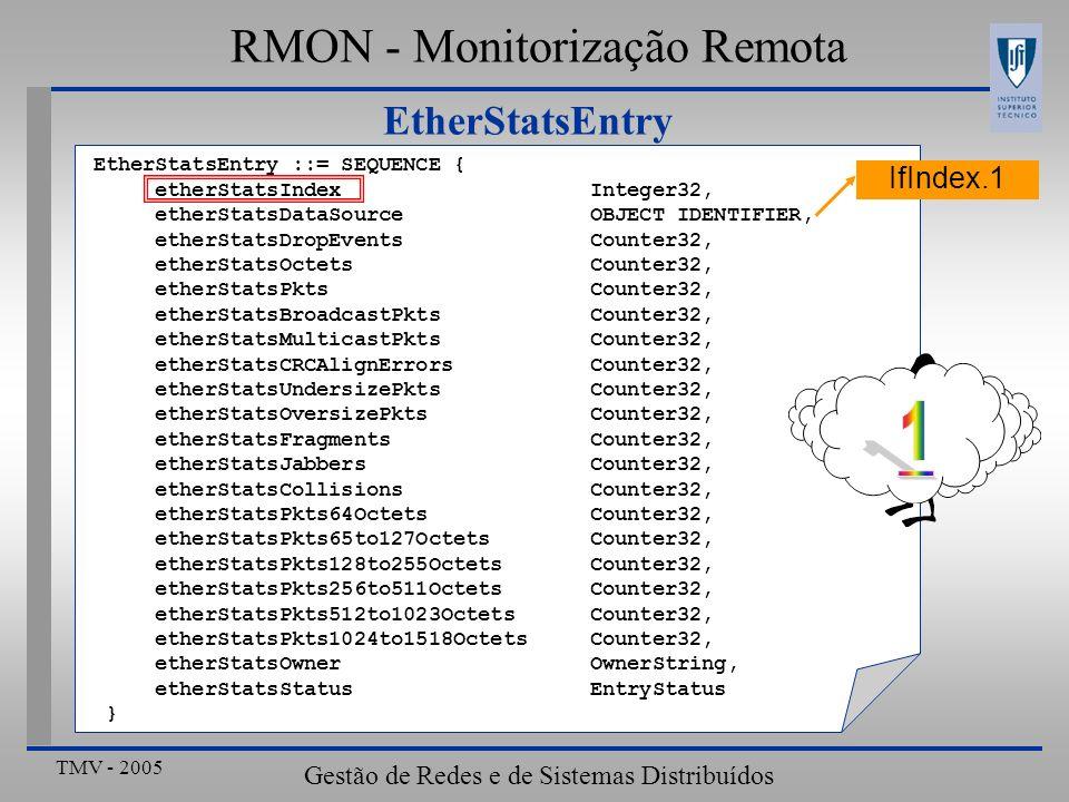1 RMON - Monitorização Remota EtherStatsEntry IfIndex.1