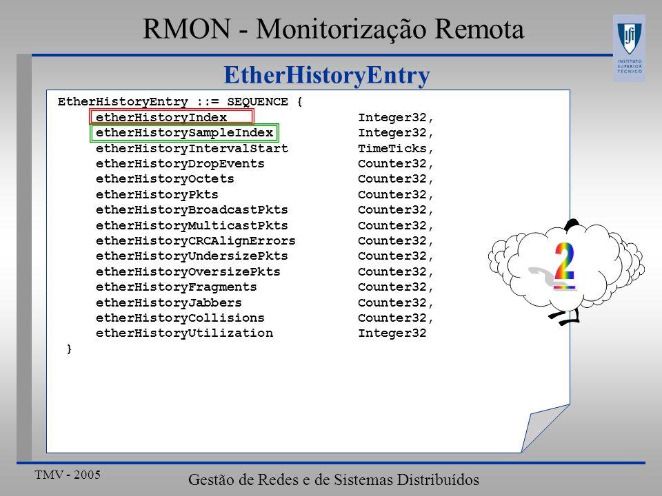 2 RMON - Monitorização Remota EtherHistoryEntry