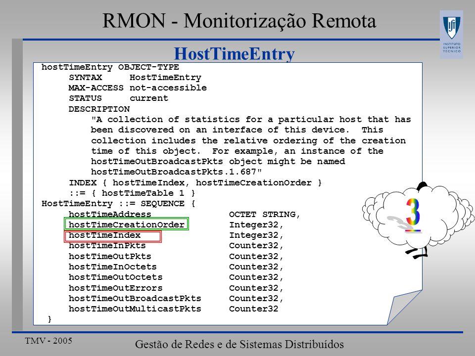 3 RMON - Monitorização Remota HostTimeEntry