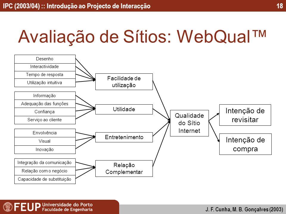 Avaliação de Sítios: WebQual™