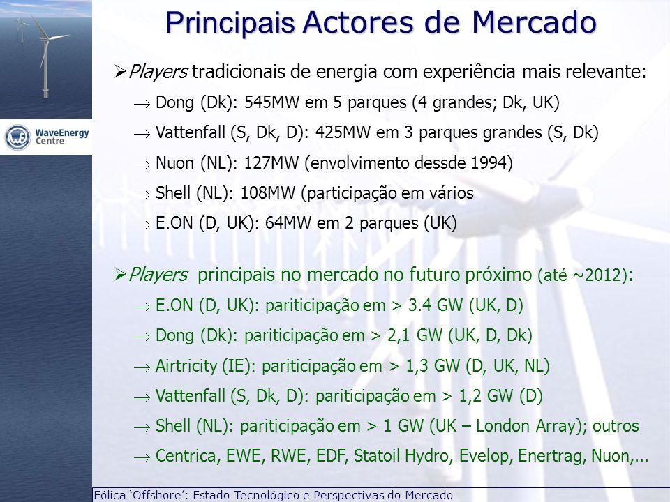 Principais Actores de Mercado