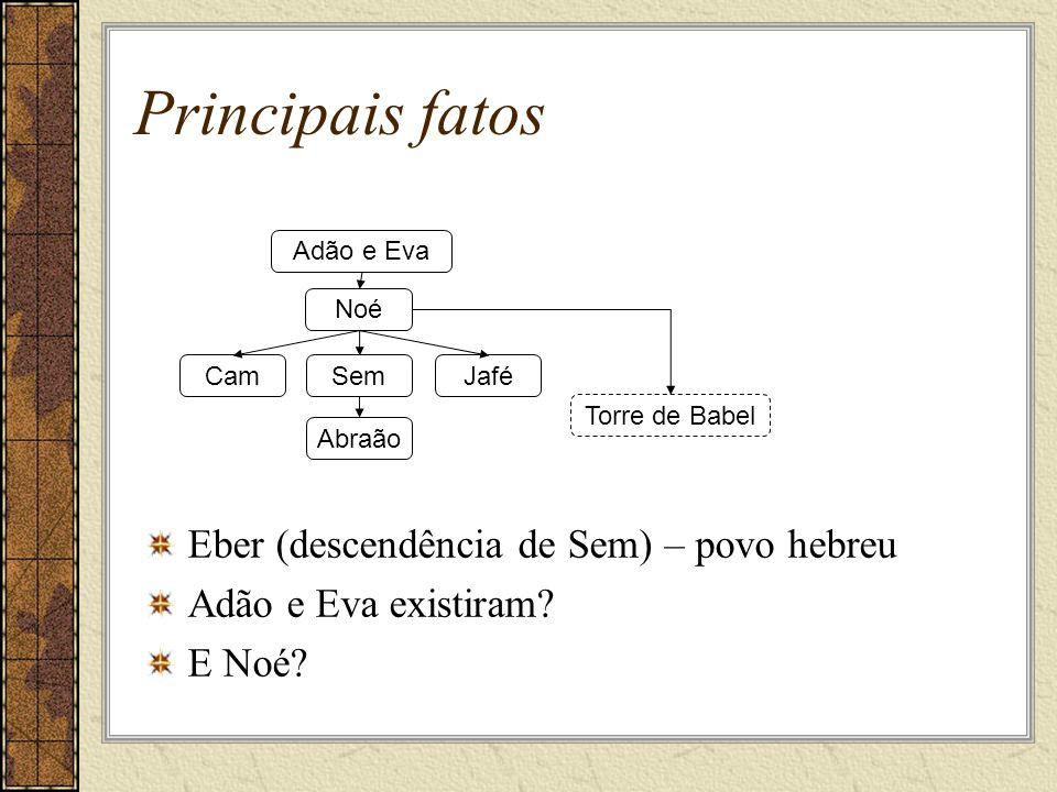 Principais fatos Eber (descendência de Sem) – povo hebreu