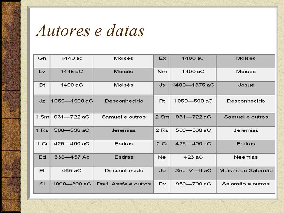 Autores e datas