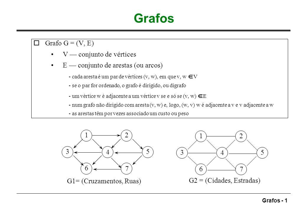 Grafos Grafo G = (V, E) V — conjunto de vértices