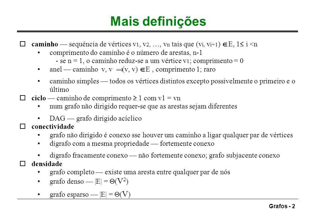 Mais definiçõescaminho — sequência de vértices v1, v2, …, vn tais que (vi, vi+1) Î E, 1 i <n. comprimento do caminho é o número de arestas, n-1.