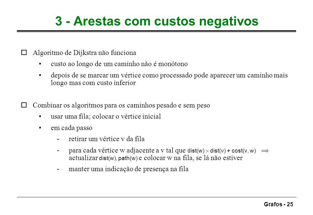 3 - Arestas com custos negativos