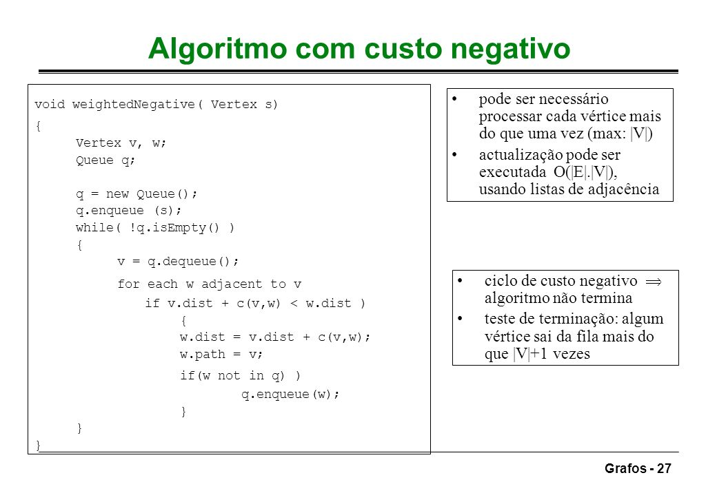 Algoritmo com custo negativo