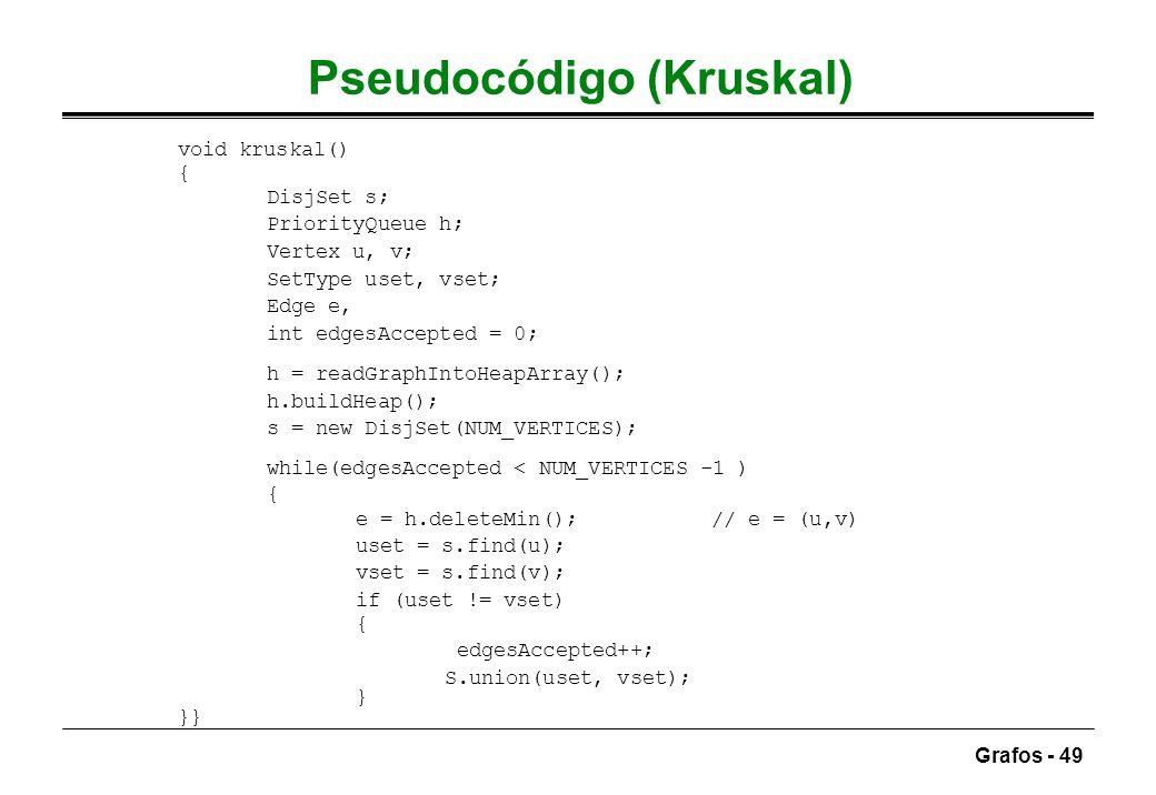 Pseudocódigo (Kruskal)