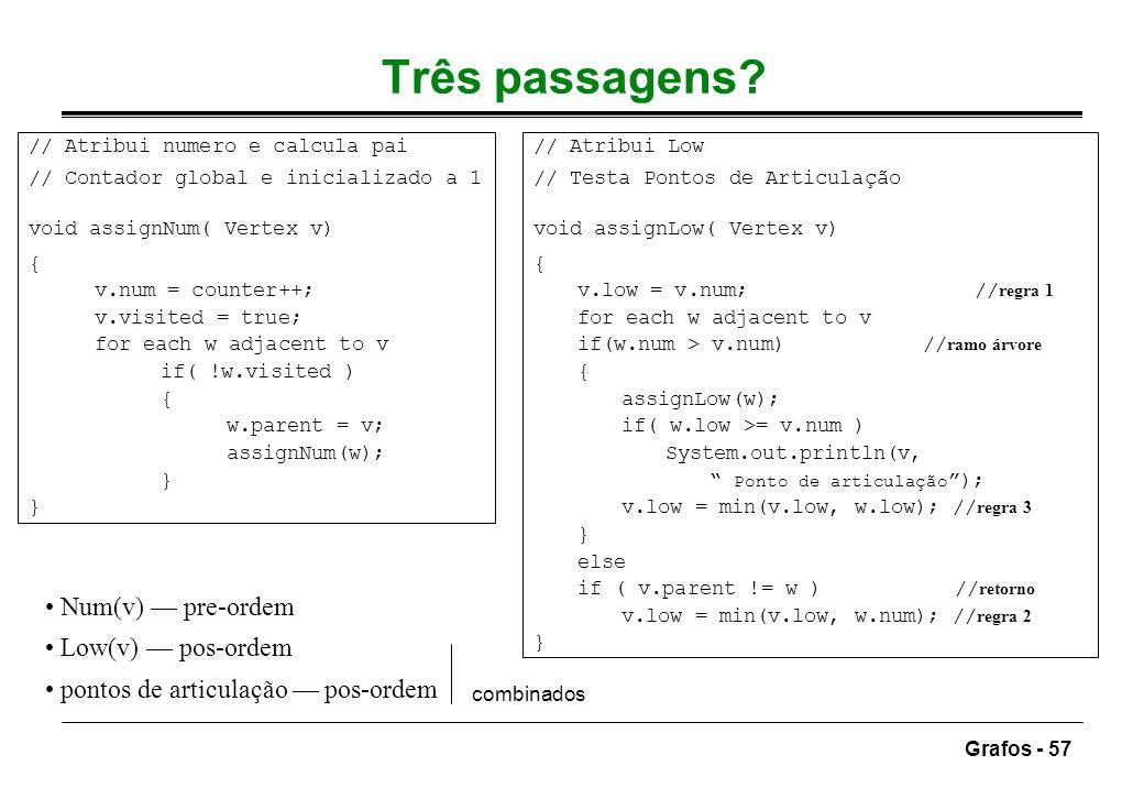 Três passagens • Num(v) — pre-ordem • Low(v) — pos-ordem