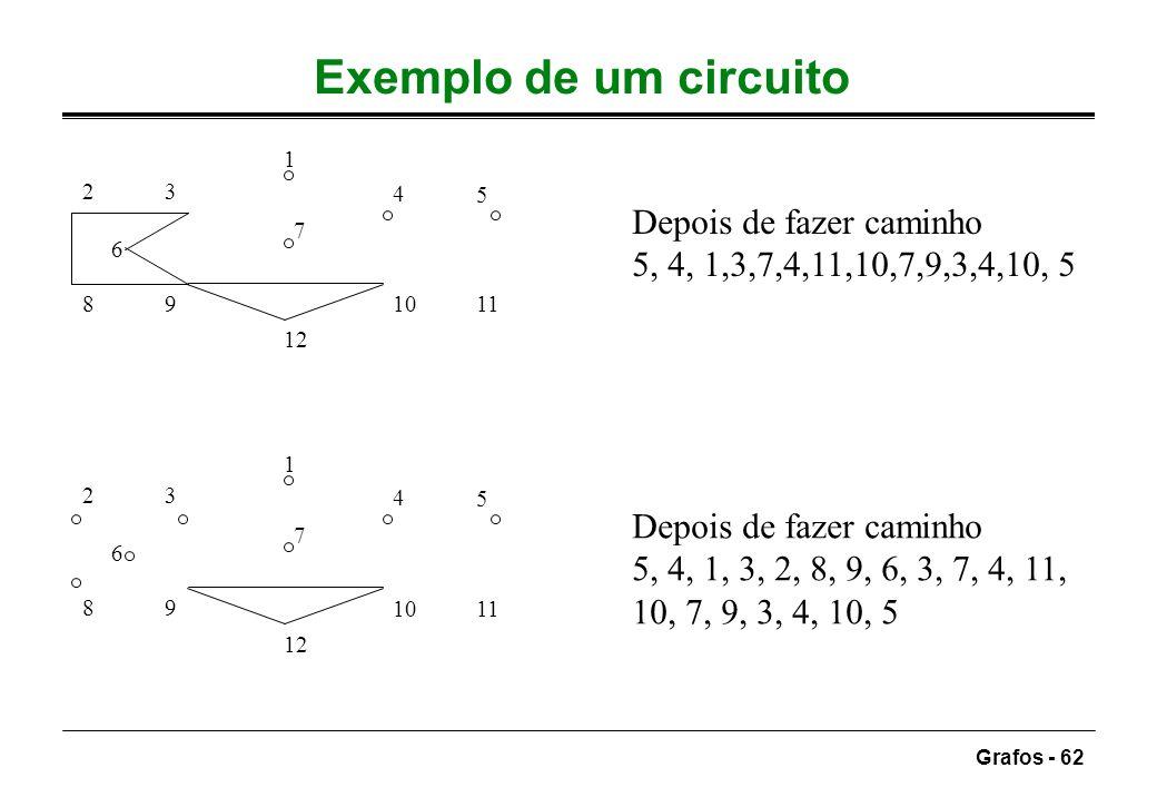 Exemplo de um circuito Depois de fazer caminho