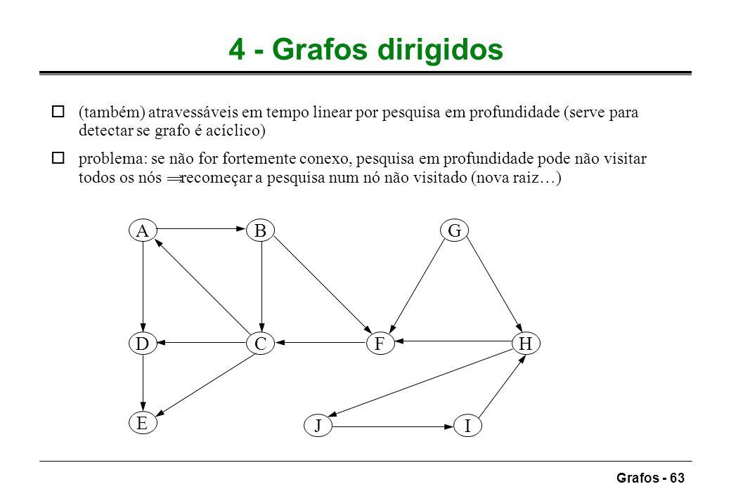4 - Grafos dirigidos A B G D C F H E J I