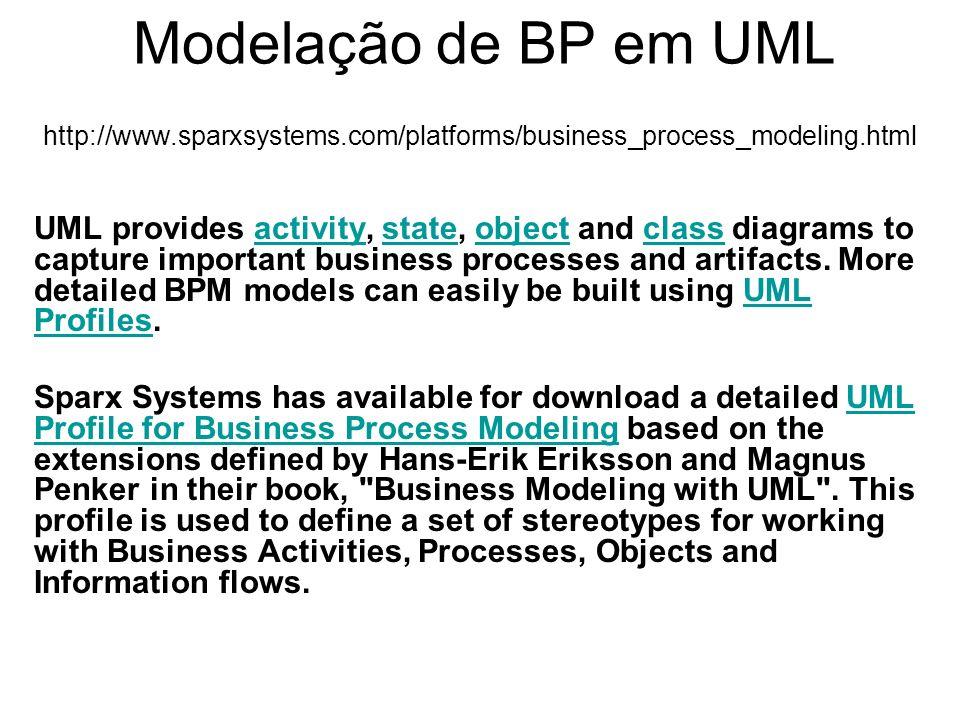 Modelação de BP em UML http://www.sparxsystems.com/platforms/business_process_modeling.html.