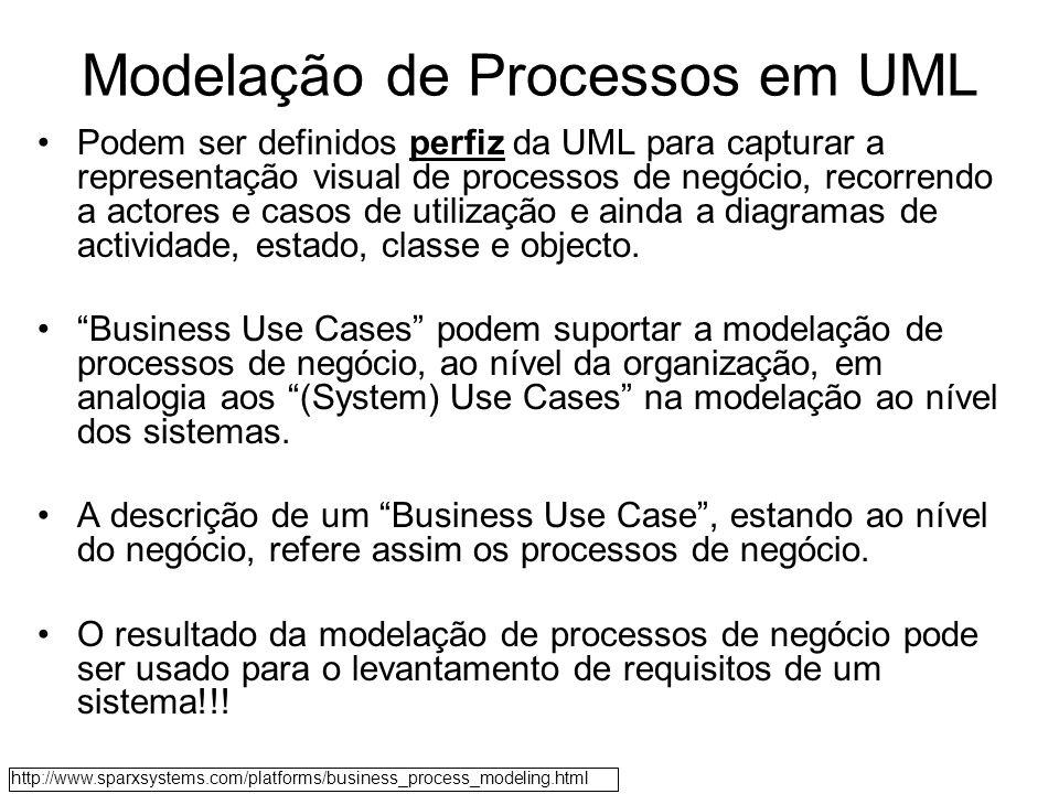 Modelação de Processos em UML