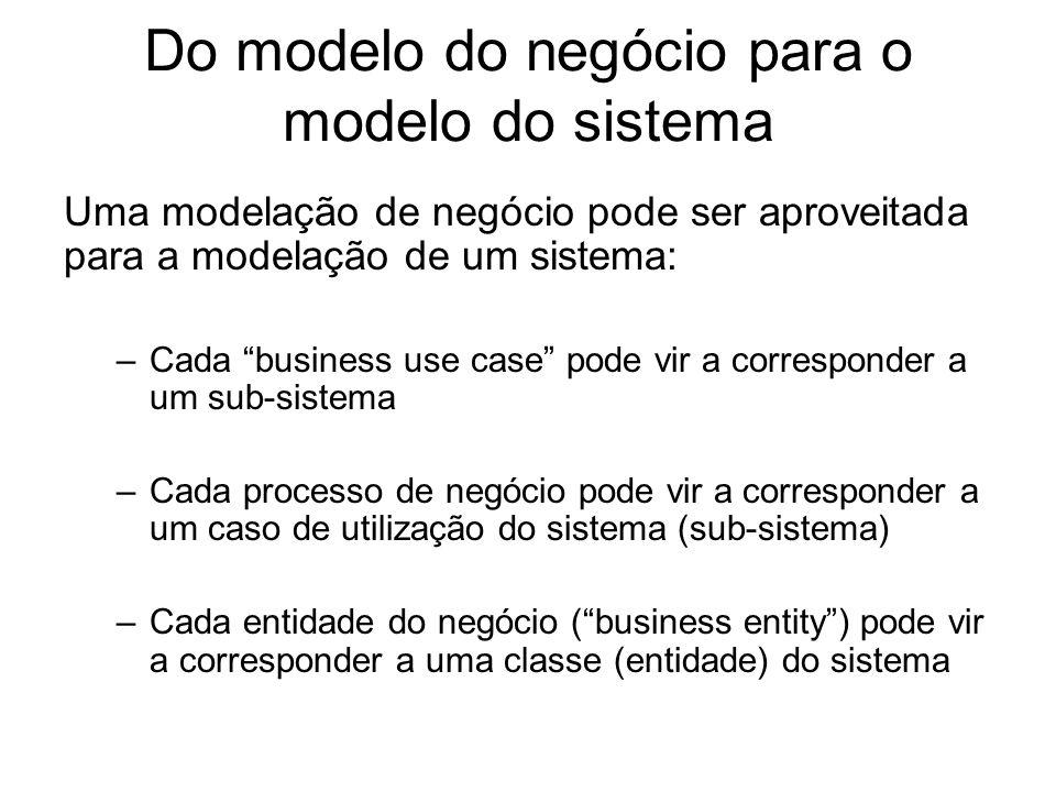 Do modelo do negócio para o modelo do sistema
