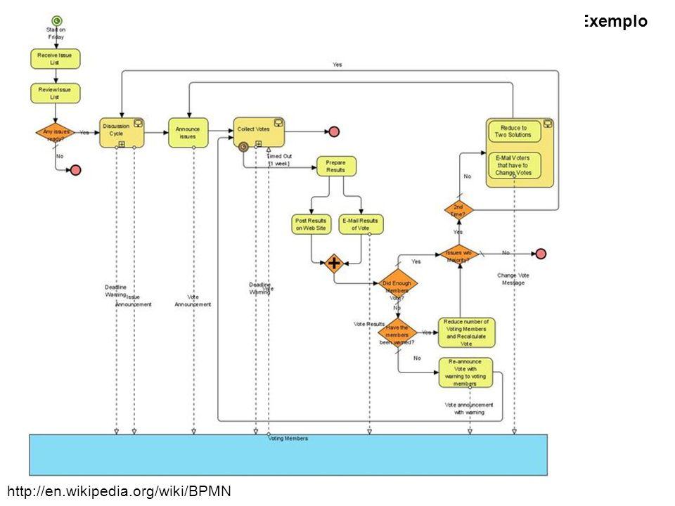 Exemplo http://en.wikipedia.org/wiki/BPMN