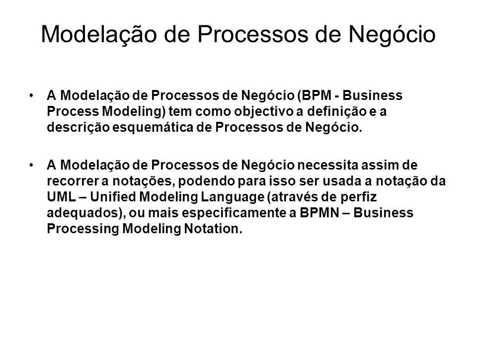 Modelação de Processos de Negócio