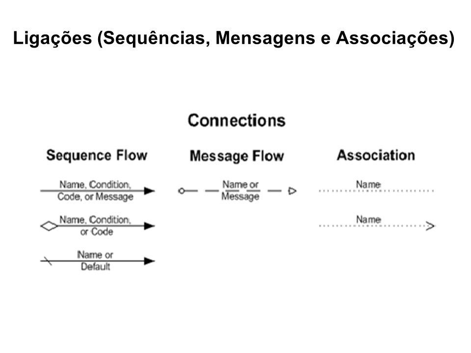 Ligações (Sequências, Mensagens e Associações)