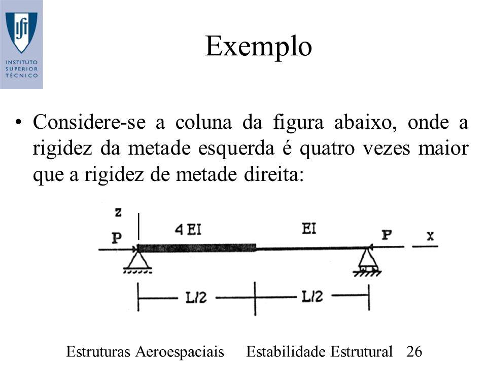 ExemploConsidere-se a coluna da figura abaixo, onde a rigidez da metade esquerda é quatro vezes maior que a rigidez de metade direita: