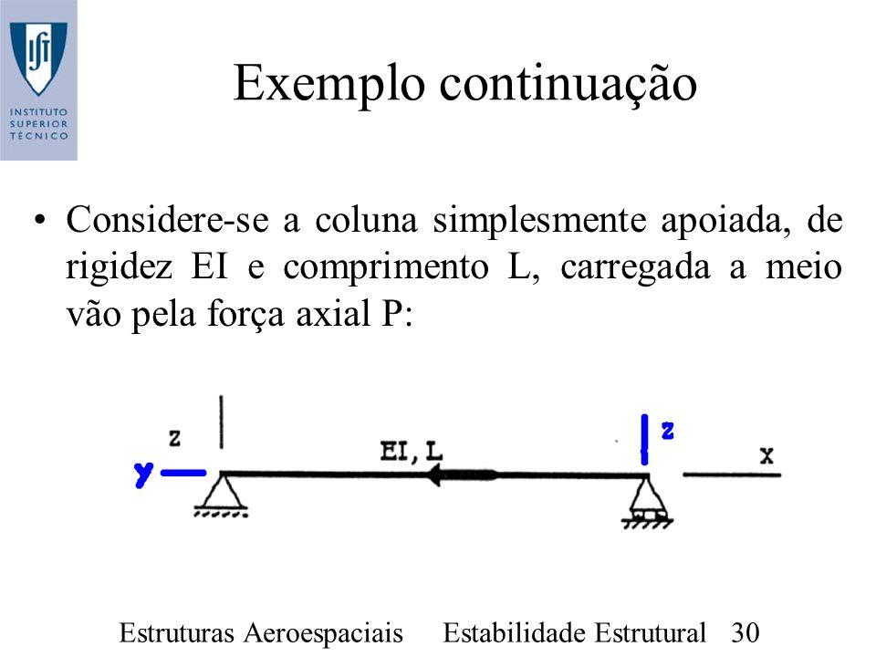 Exemplo continuação Considere-se a coluna simplesmente apoiada, de rigidez EI e comprimento L, carregada a meio vão pela força axial P:
