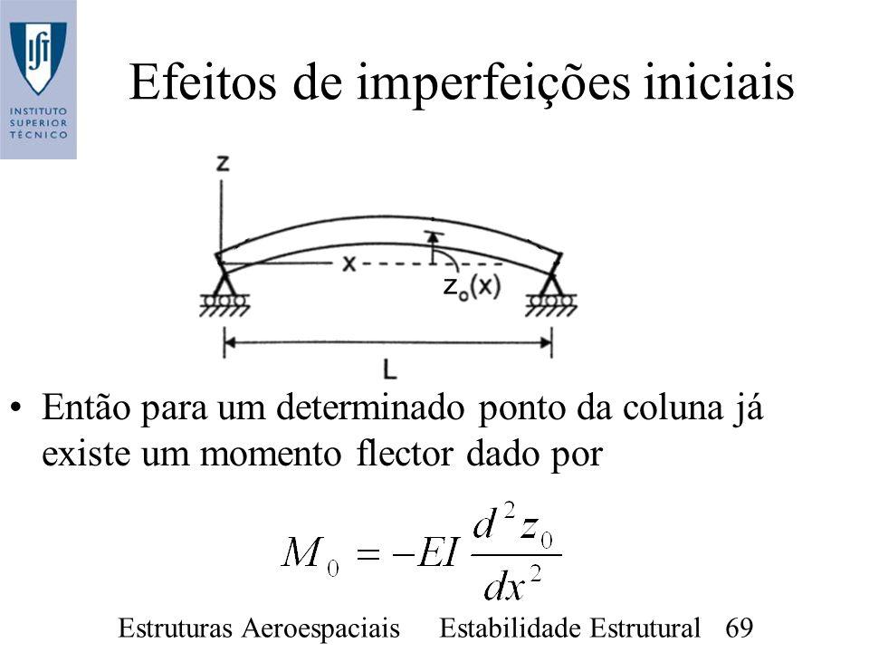 Efeitos de imperfeições iniciais