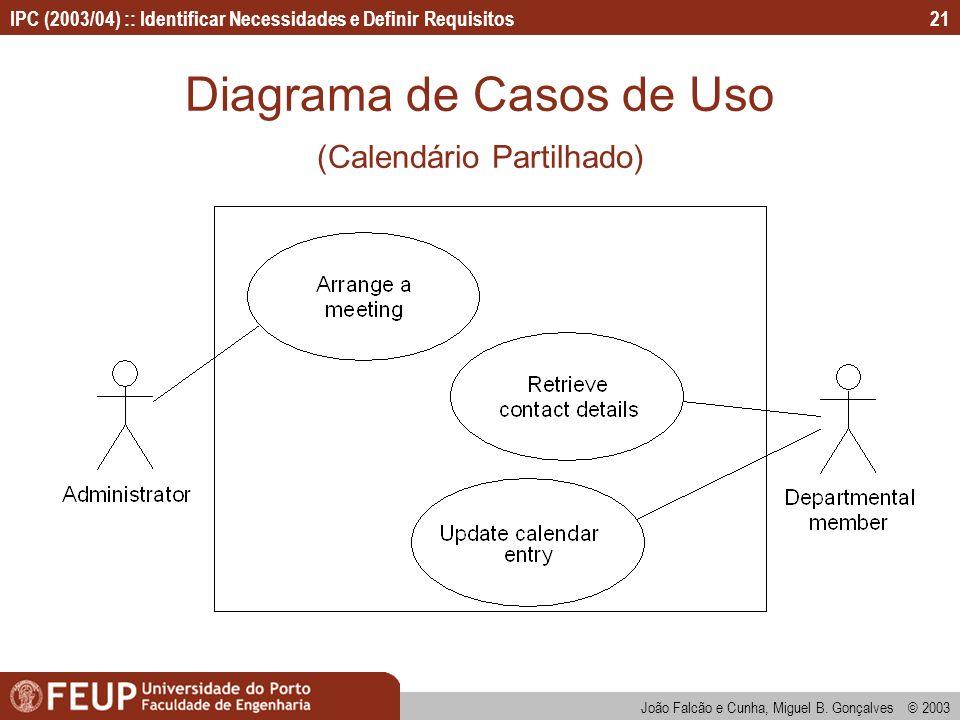 Diagrama de Casos de Uso (Calendário Partilhado)