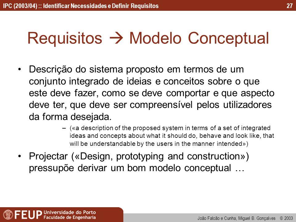 Requisitos  Modelo Conceptual