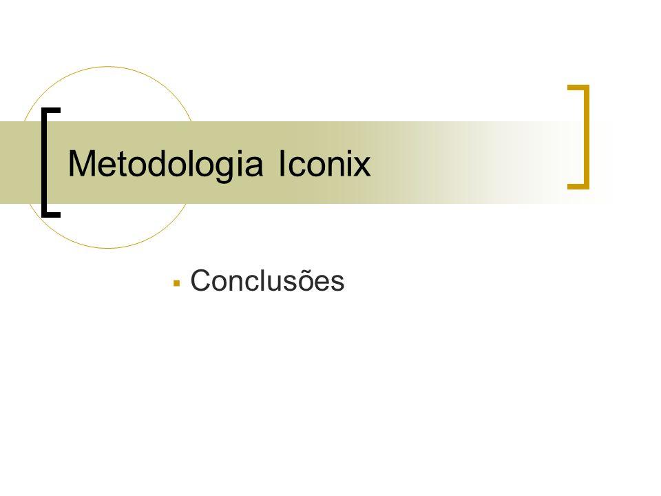 Metodologia Iconix Conclusões