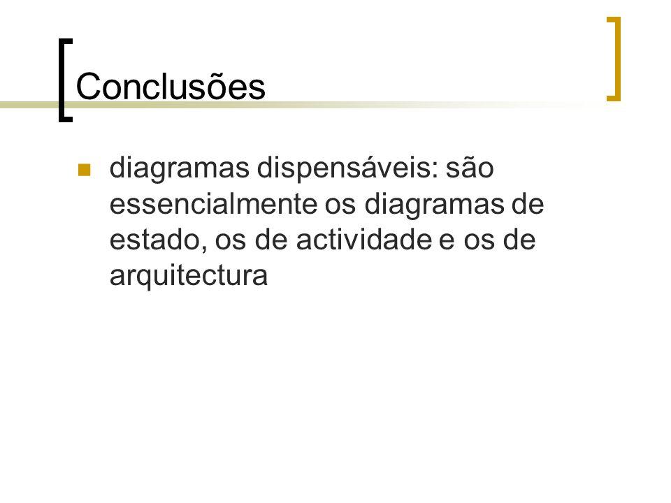 Conclusõesdiagramas dispensáveis: são essencialmente os diagramas de estado, os de actividade e os de arquitectura.