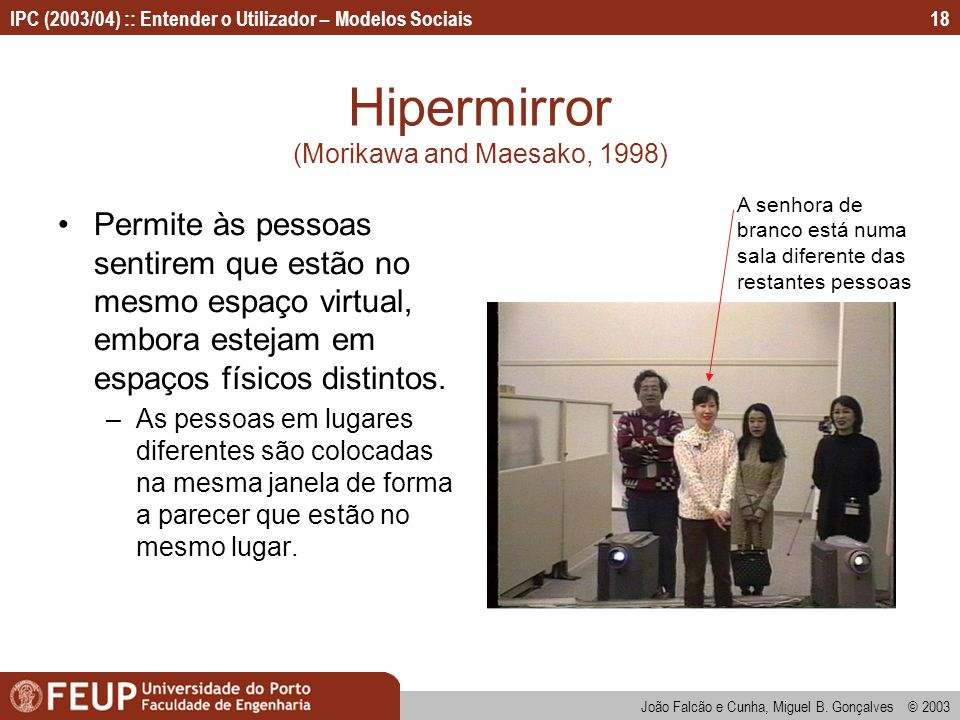 Hipermirror (Morikawa and Maesako, 1998)