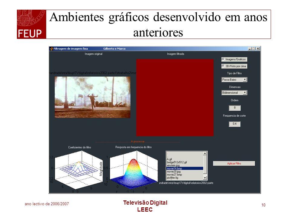 Ambientes gráficos desenvolvido em anos anteriores