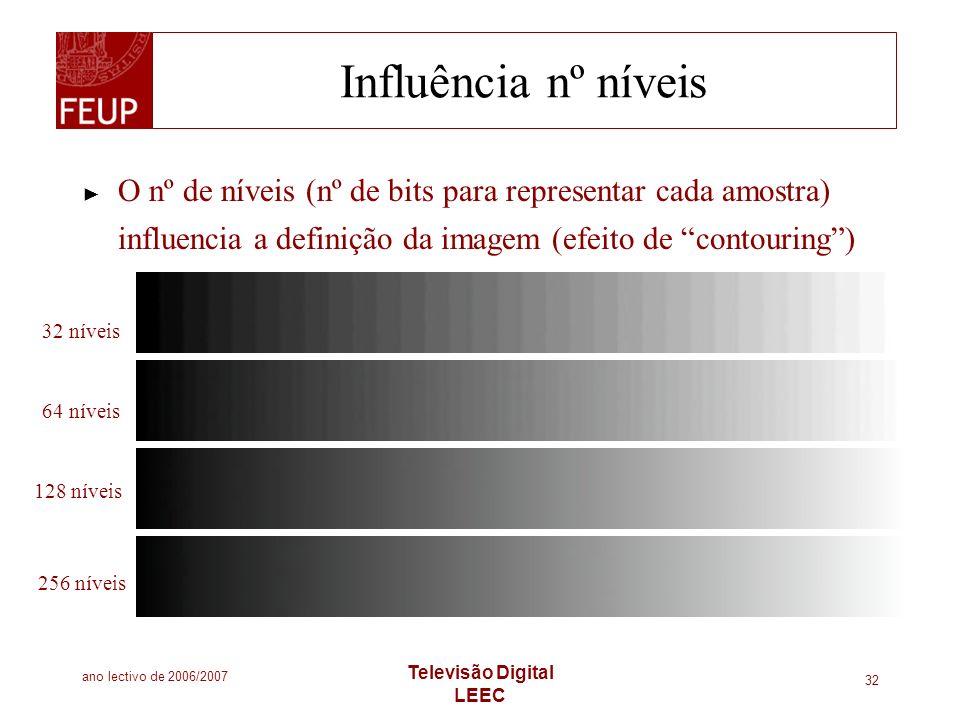 Influência nº níveis O nº de níveis (nº de bits para representar cada amostra) influencia a definição da imagem (efeito de contouring )