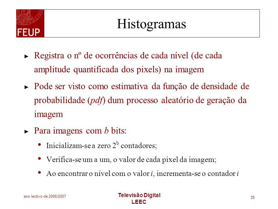 Histogramas Registra o nº de ocorrências de cada nível (de cada amplitude quantificada dos pixels) na imagem.