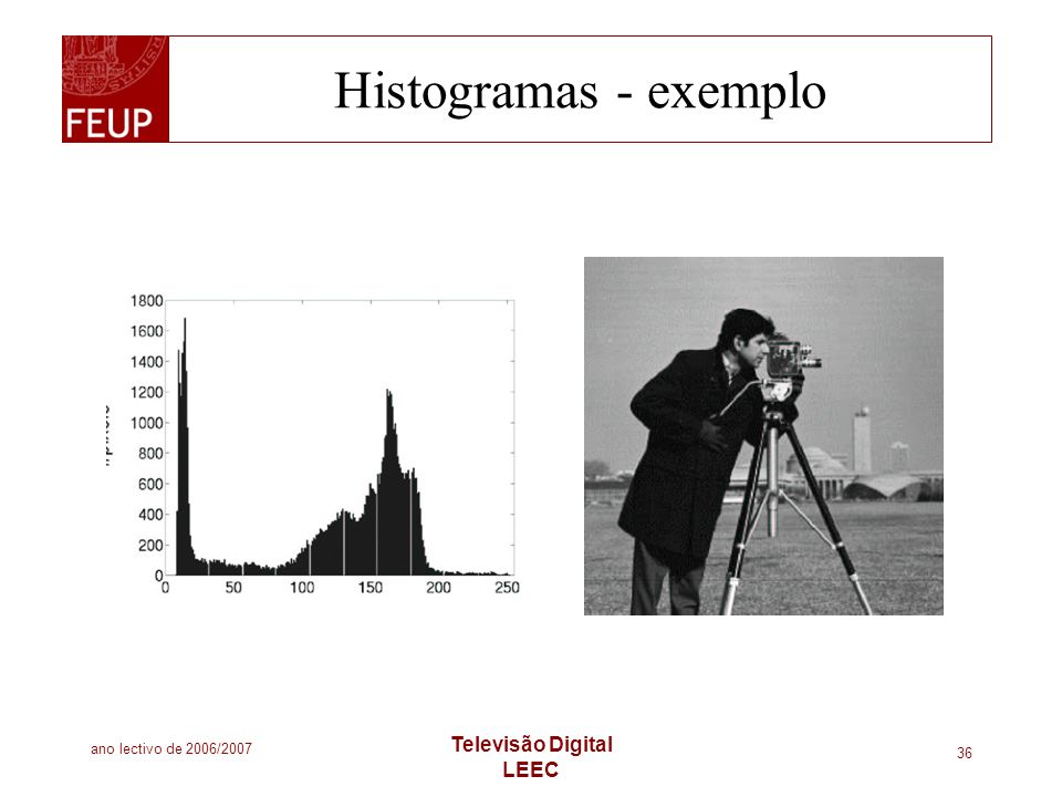 Histogramas - exemplo ano lectivo de 2006/2007 Televisão Digital LEEC