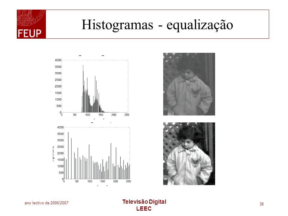 Histogramas - equalização