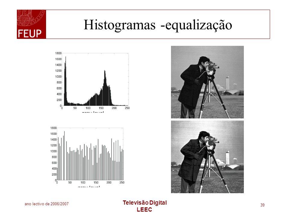 Histogramas -equalização