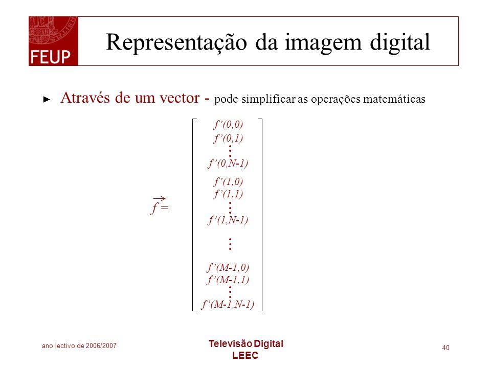 Representação da imagem digital