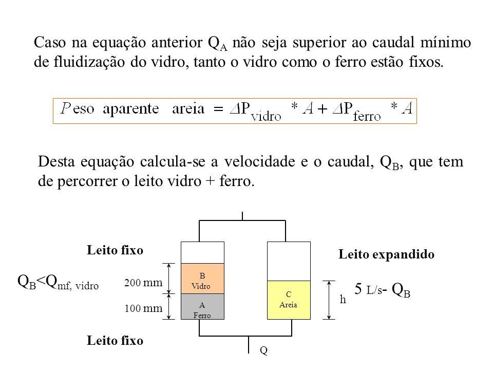 Caso na equação anterior QA não seja superior ao caudal mínimo de fluidização do vidro, tanto o vidro como o ferro estão fixos.