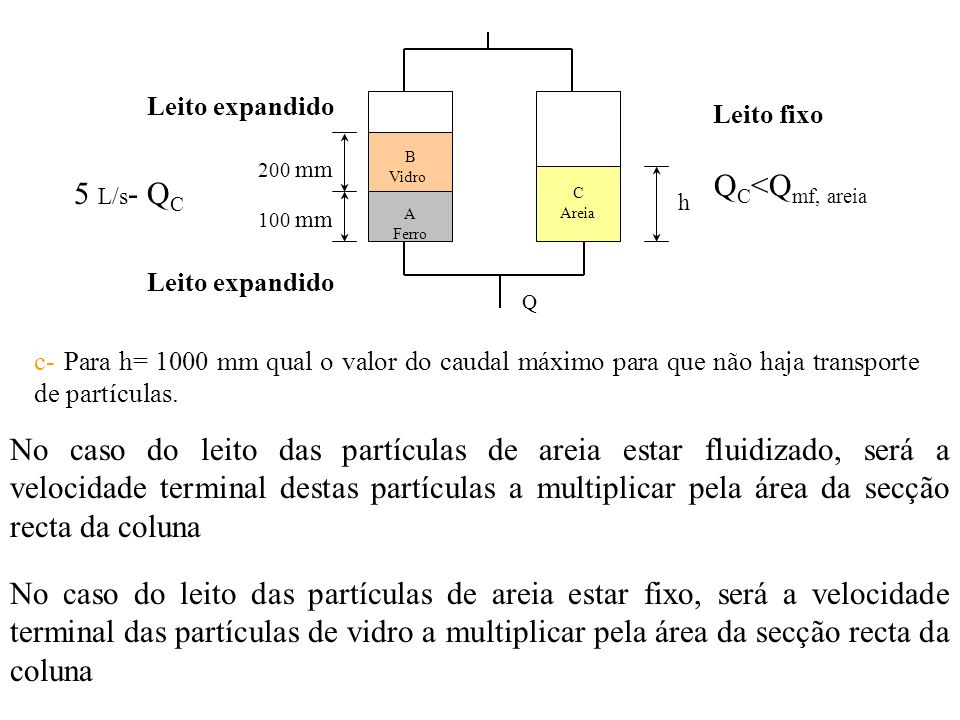 QC<Qmf, areia 5 L/s- QC