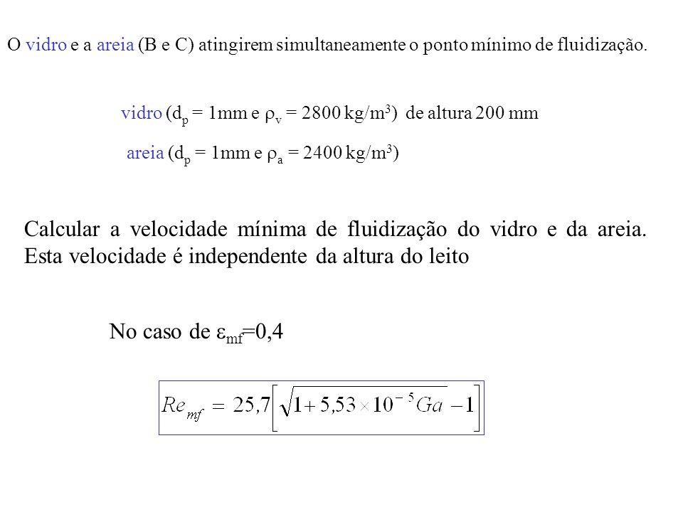 O vidro e a areia (B e C) atingirem simultaneamente o ponto mínimo de fluidização.