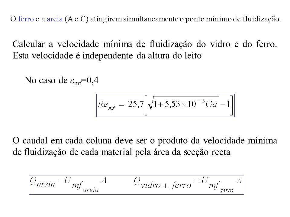 O ferro e a areia (A e C) atingirem simultaneamente o ponto mínimo de fluidização.