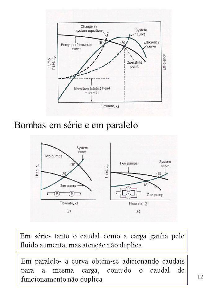 Bombas em série e em paralelo
